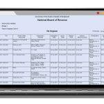 Management Information System of Taxation (MIST) : developed by TechnoVista Limited - Screenshot